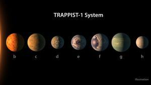 'UvA kan volgende stap zetten om meer te ontdekken over Trappist-1'